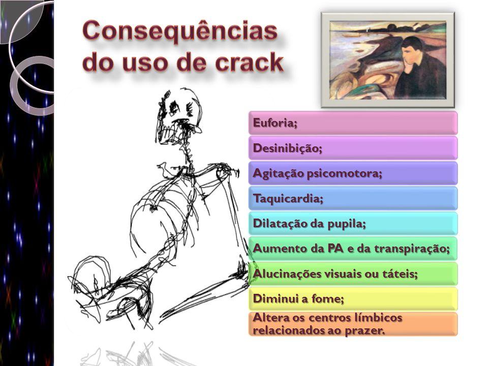Euforia; Desinibição; Agitação psicomotora; Taquicardia; Dilatação da pupila; Aumento da PA e da transpiração; Alucinações visuais ou táteis; Diminui