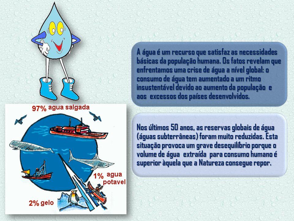 A água é um recurso que satisfaz as necessidades básicas da população humana.