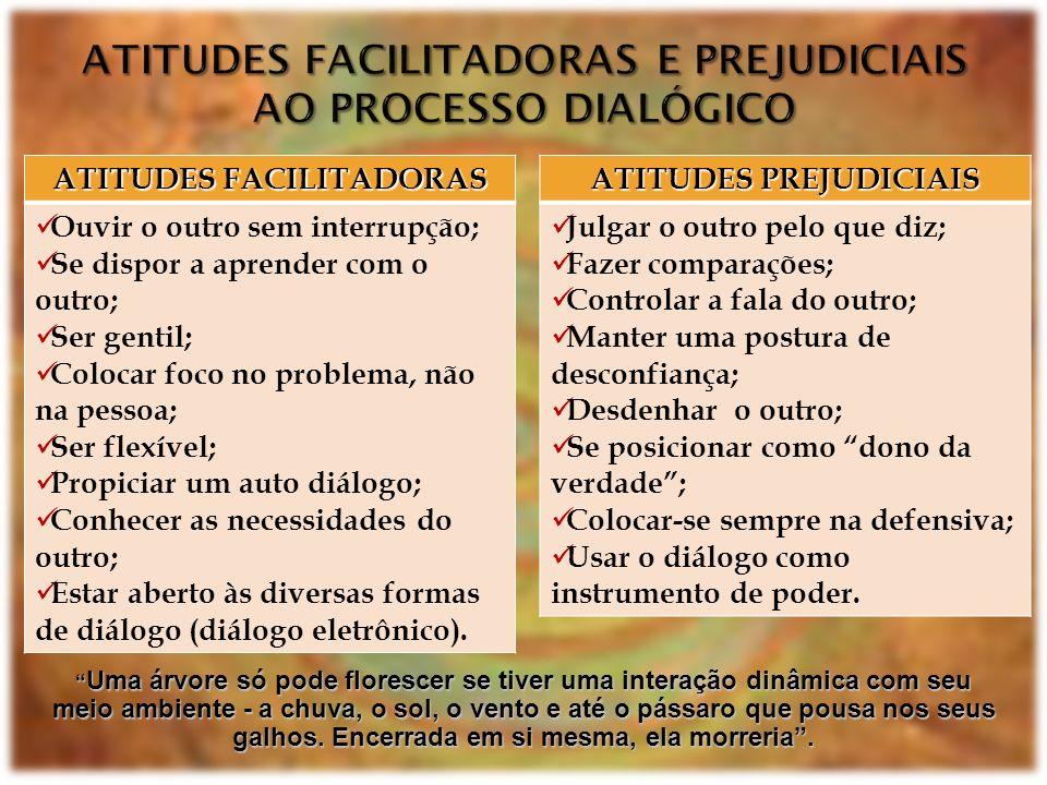 ATITUDES FACILITADORAS Ouvir o outro sem interrupção; Se dispor a aprender com o outro; Ser gentil; Colocar foco no problema, não na pessoa; Ser flexí