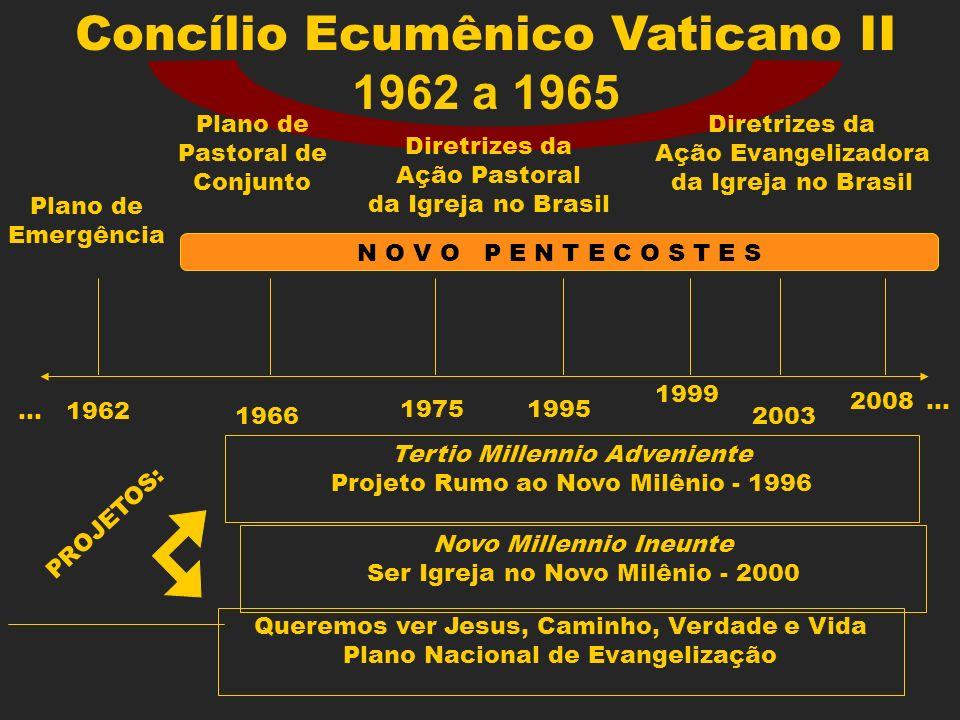 Concílio Ecumênico Vaticano II 1962 a 1965 Plano de Emergência Plano de Pastoral de Conjunto Diretrizes da Ação Pastoral da Igreja no Brasil Diretrize