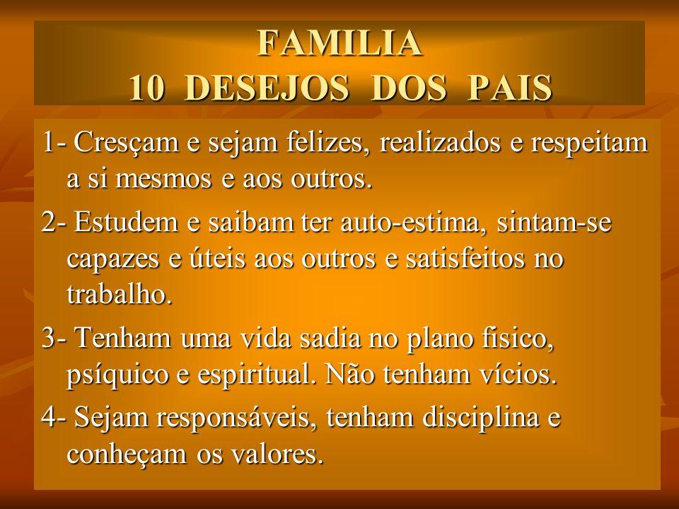 FAMILIA 10 DESEJOS DOS PAIS 1- Cresçam e sejam felizes, realizados e respeitam a si mesmos e aos outros. 2- Estudem e saibam ter auto-estima, sintam-s