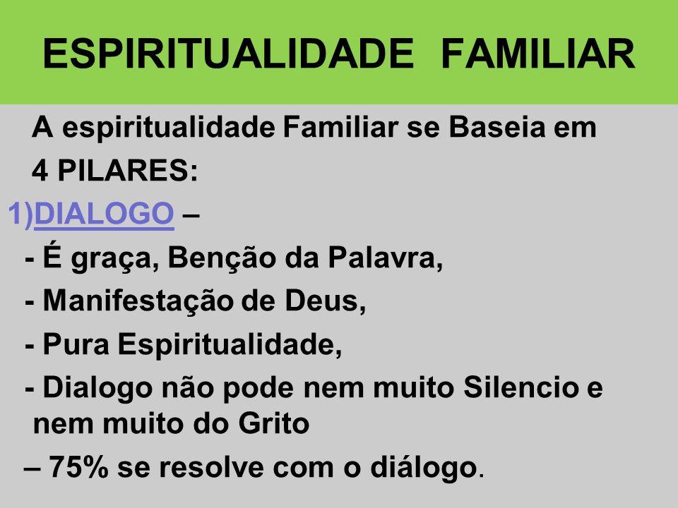 ESPIRITUALIDADE FAMILIAR A espiritualidade Familiar se Baseia em 4 PILARES: 1)DIALOGO – - É graça, Benção da Palavra, - Manifestação de Deus, - Pura E