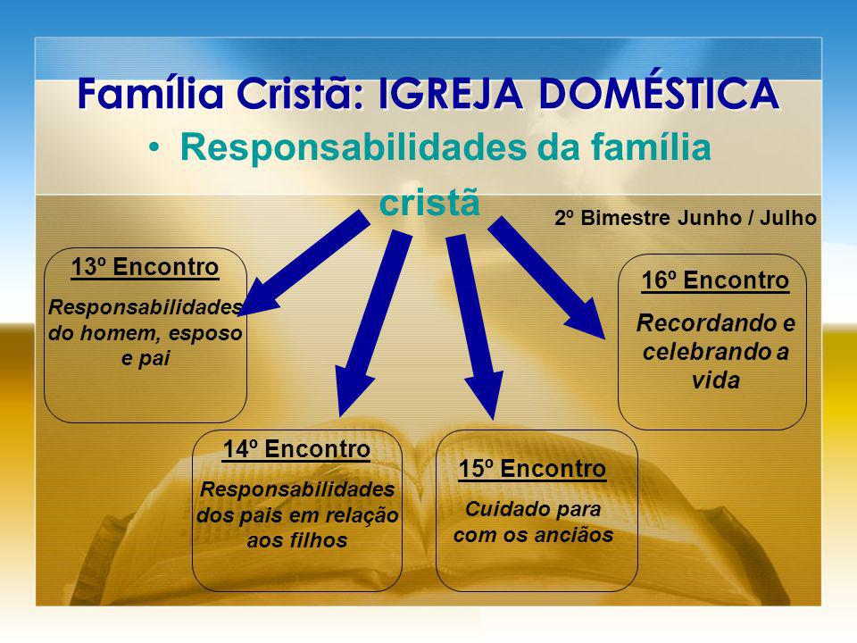 Família Cristã: IGREJA DOMÉSTICA Responsabilidades da família cristã 13º Encontro Responsabilidades do homem, esposo e pai 14º Encontro Responsabilida