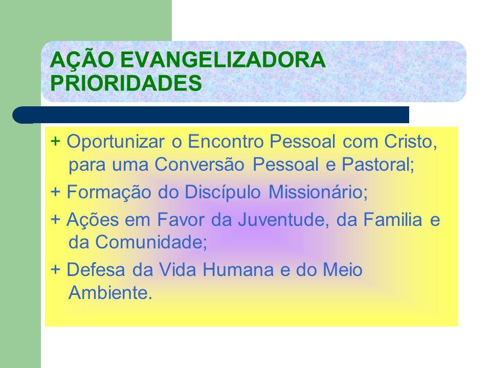 AÇÃO EVANGELIZADORA PRIORIDADES + Oportunizar o Encontro Pessoal com Cristo, para uma Conversão Pessoal e Pastoral; + Formação do Discípulo Missionári