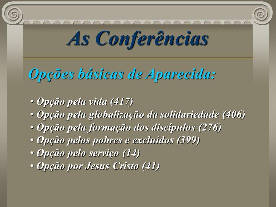 As Conferências Opções básicas de Aparecida: Opção pela vida (417) Opção pela vida (417) Opção pela globalização da solidariedade (406) Opção pela glo