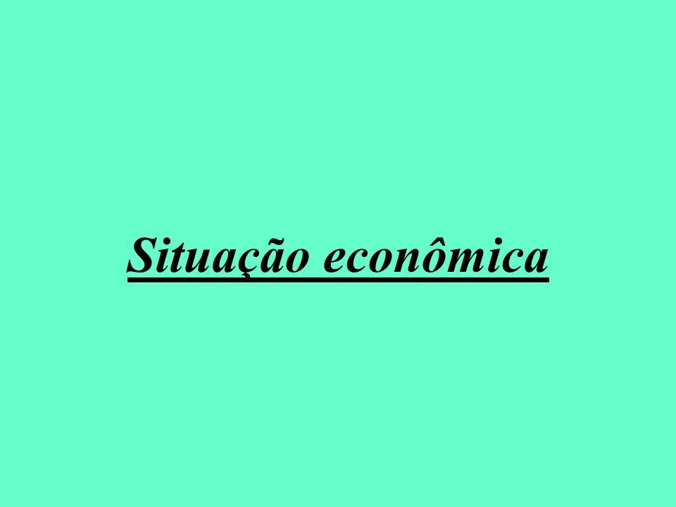 Situação econômica