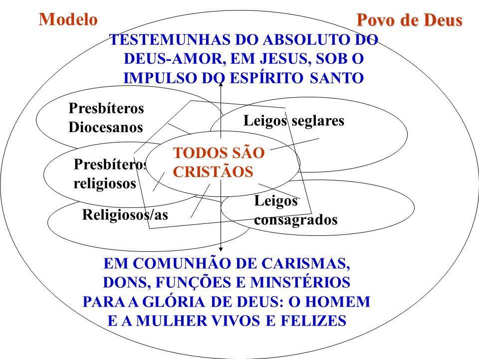 Presbíteros Diocesanos Religiosos/as Presbíteros- religiosos Leigos seglares Leigos consagrados TODOS SÃO CRISTÃOS TESTEMUNHAS DO ABSOLUTO DO DEUS-AMO