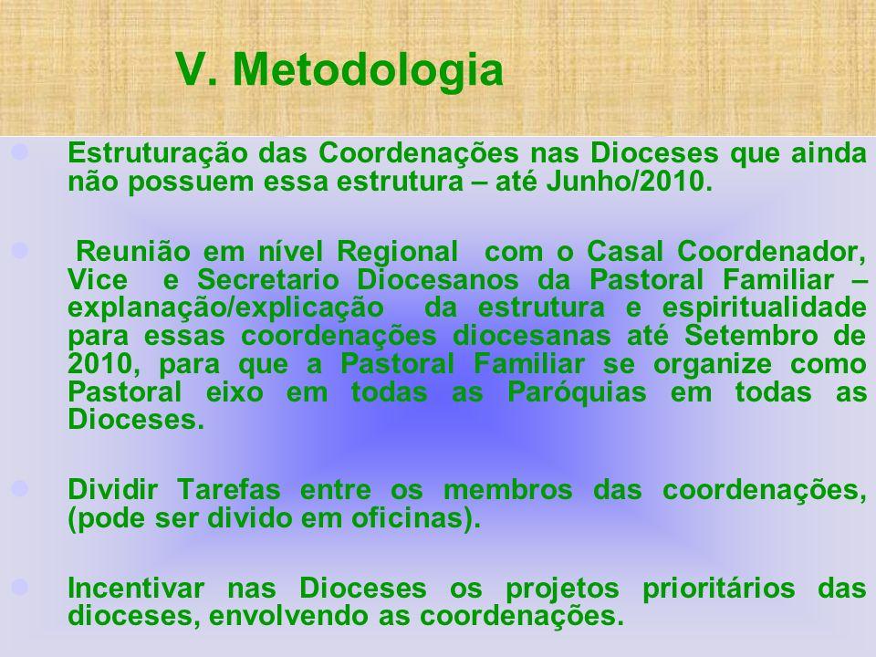 V. Metodologia Estruturação das Coordenações nas Dioceses que ainda não possuem essa estrutura – até Junho/2010. Reunião em nível Regional com o Casal