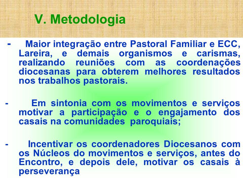 V. Metodologia - Maior integração entre Pastoral Familiar e ECC, Lareira, e demais organismos e carismas, realizando reuniões com as coordenações dioc