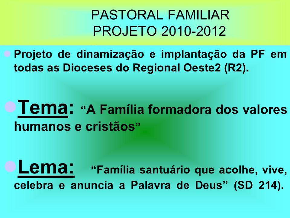 PASTORAL FAMILIAR PROJETO 2010-2012 Projeto de dinamização e implantação da PF em todas as Dioceses do Regional Oeste2 (R2).
