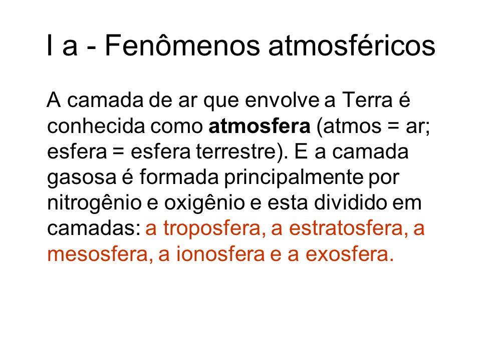 5) A exosfera é a camada mais externa da atmosfera.