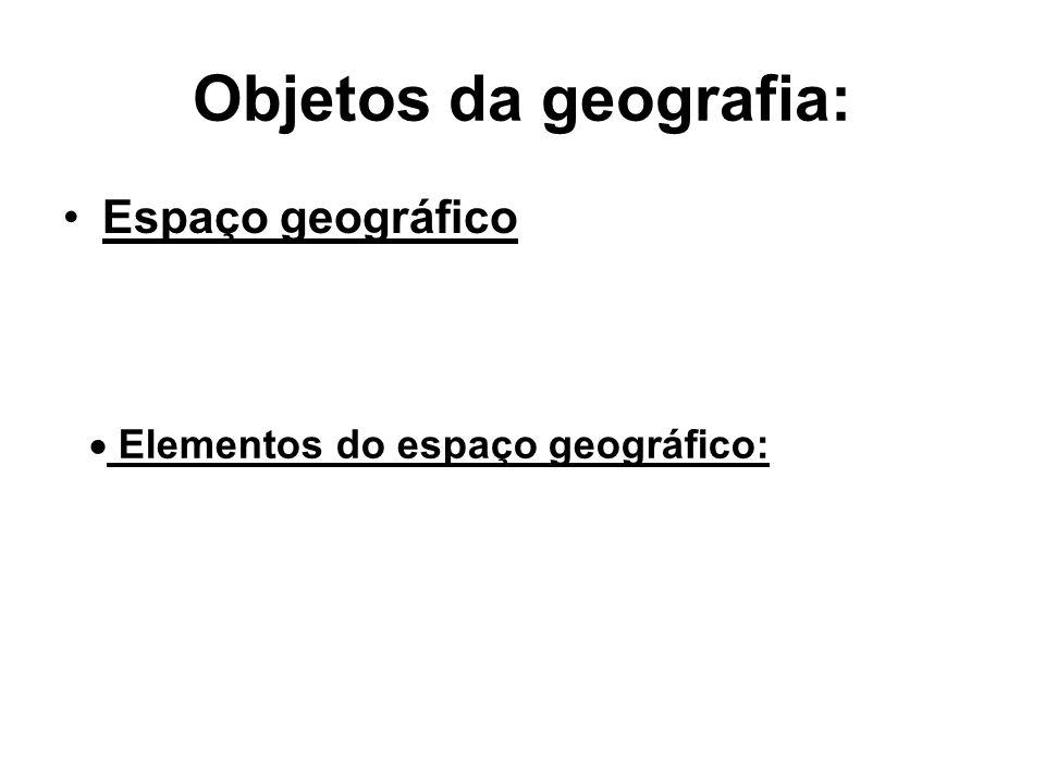 Objetos da geografia: Espaço geográfico Elementos do espaço geográfico: