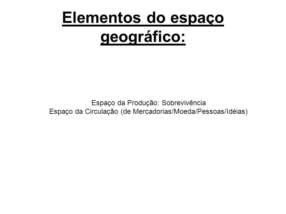 Elementos do espaço geográfico: Espaço da Produção: Sobrevivência Espaço da Circulação (de Mercadorias/Moeda/Pessoas/Idéias)