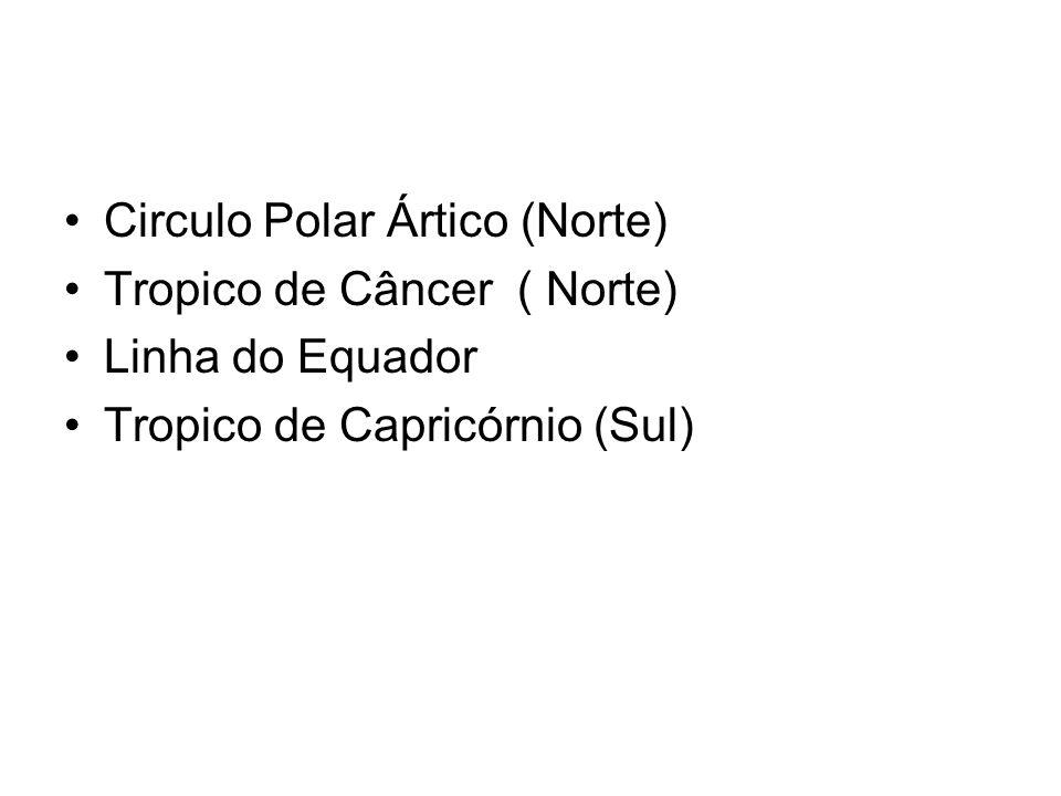 Circulo Polar Ártico (Norte) Tropico de Câncer ( Norte) Linha do Equador Tropico de Capricórnio (Sul)