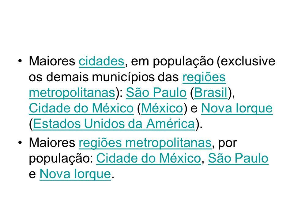 Maiores cidades, em população (exclusive os demais municípios das regiões metropolitanas): São Paulo (Brasil), Cidade do México (México) e Nova Iorque