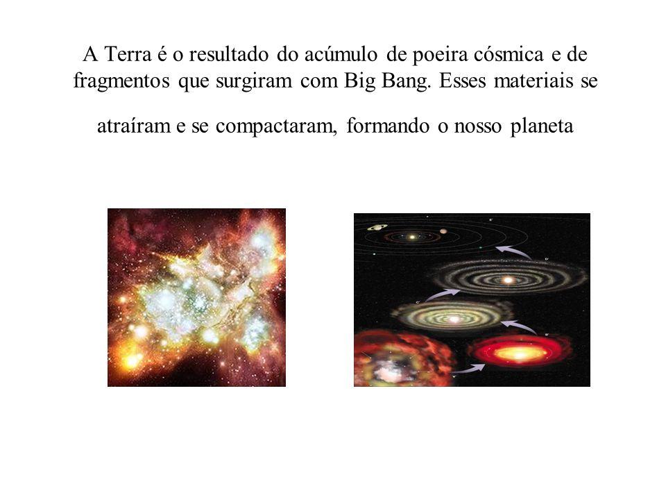 A Terra é resultado do acumulo de poeira cósmica e de fragmento que surgiram com o Big Bang.