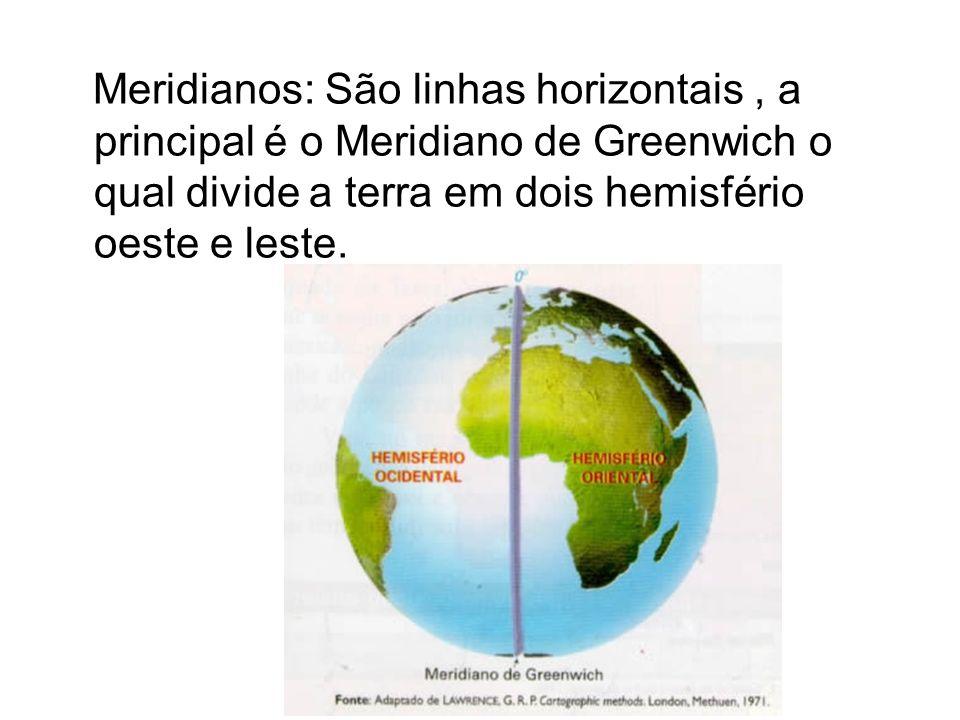 Meridianos: São linhas horizontais, a principal é o Meridiano de Greenwich o qual divide a terra em dois hemisfério oeste e leste.
