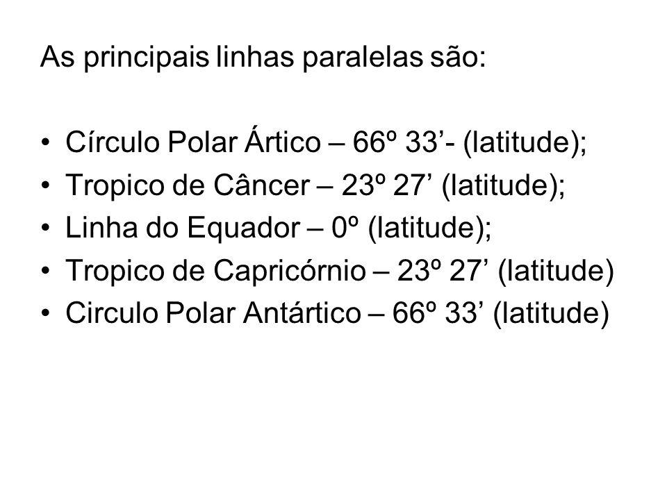 As principais linhas paralelas são: Círculo Polar Ártico – 66º 33- (latitude); Tropico de Câncer – 23º 27 (latitude); Linha do Equador – 0º (latitude)