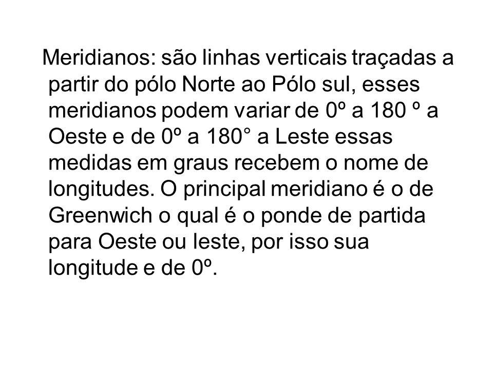 Meridianos: são linhas verticais traçadas a partir do pólo Norte ao Pólo sul, esses meridianos podem variar de 0º a 180 º a Oeste e de 0º a 180° a Les
