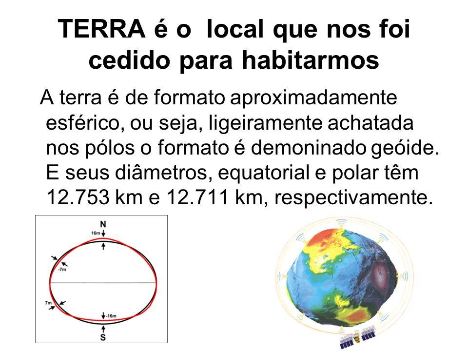 TERRA é o local que nos foi cedido para habitarmos A terra é de formato aproximadamente esférico, ou seja, ligeiramente achatada nos pólos o formato é