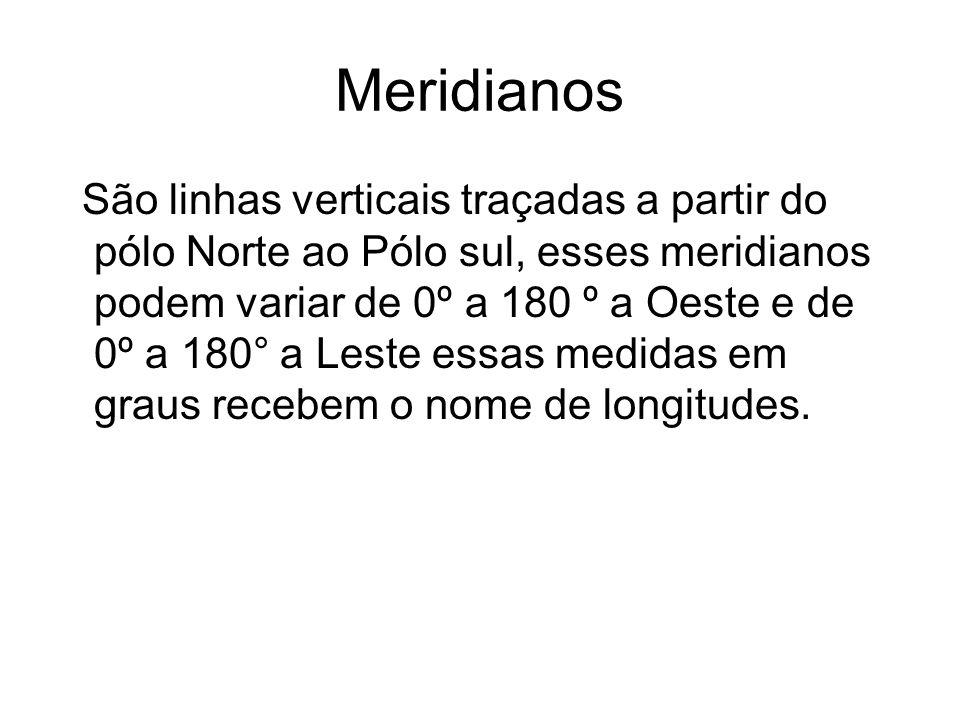 Meridianos São linhas verticais traçadas a partir do pólo Norte ao Pólo sul, esses meridianos podem variar de 0º a 180 º a Oeste e de 0º a 180° a Lest