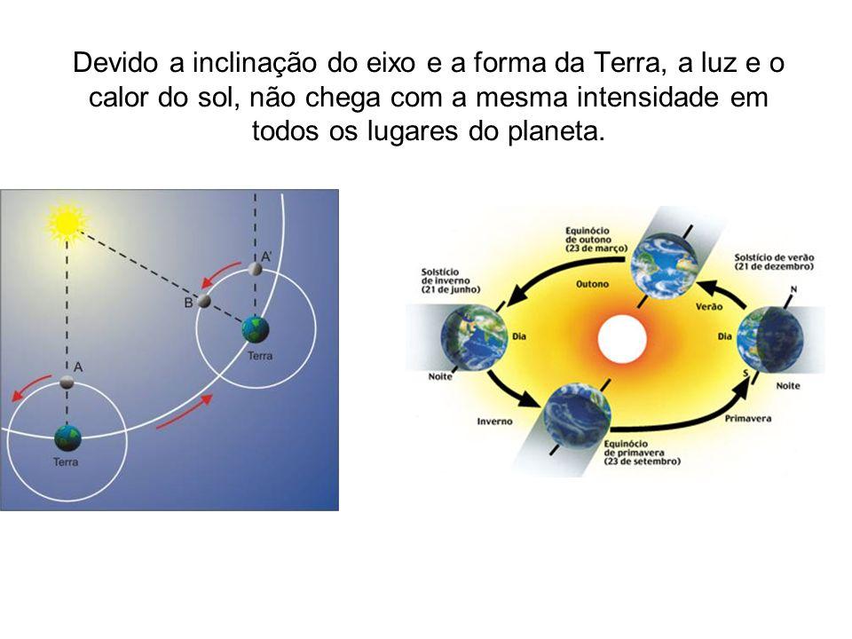 Devido a inclinação do eixo e a forma da Terra, a luz e o calor do sol, não chega com a mesma intensidade em todos os lugares do planeta.