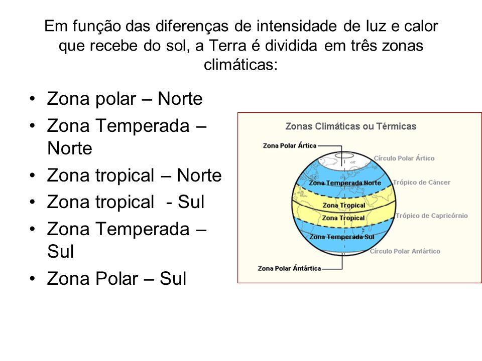 Em função das diferenças de intensidade de luz e calor que recebe do sol, a Terra é dividida em três zonas climáticas: Zona polar – Norte Zona Tempera