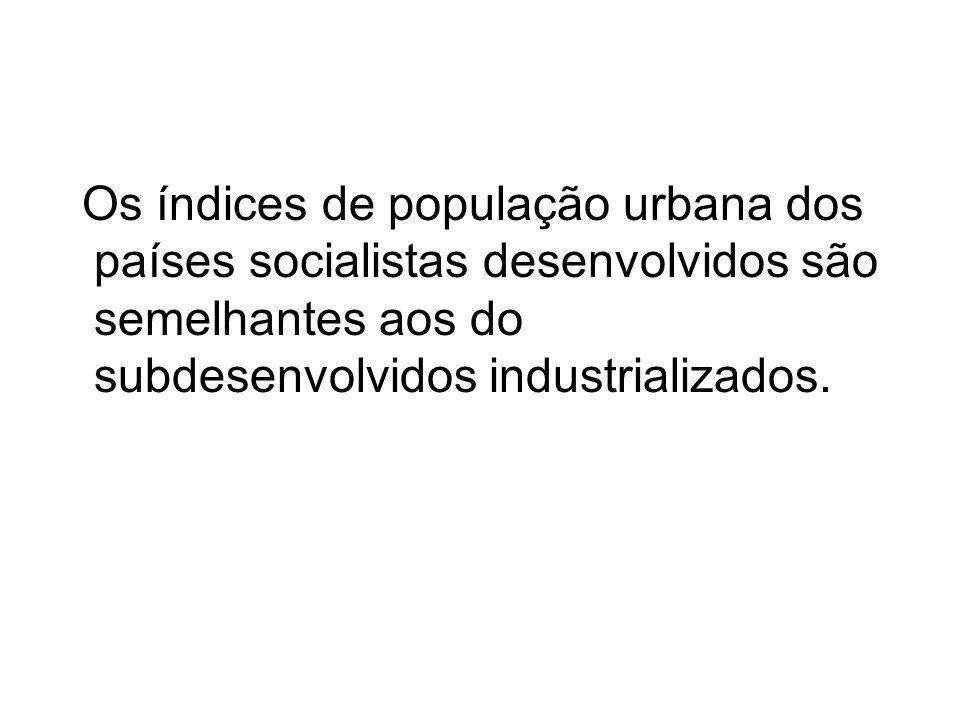 Os índices de população urbana dos países socialistas desenvolvidos são semelhantes aos do subdesenvolvidos industrializados.