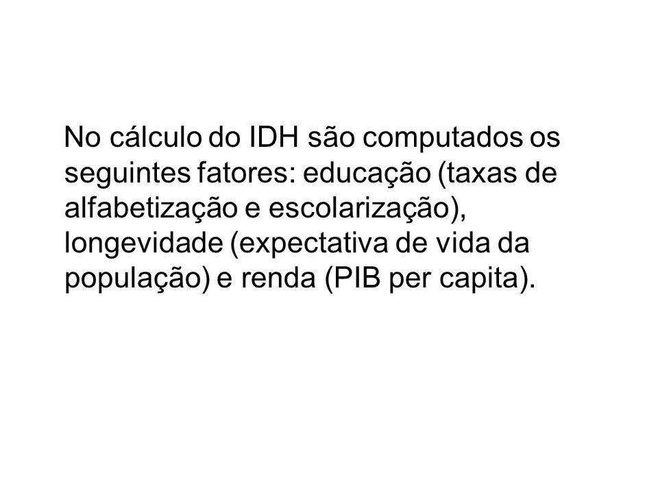 No cálculo do IDH são computados os seguintes fatores: educação (taxas de alfabetização e escolarização), longevidade (expectativa de vida da populaçã