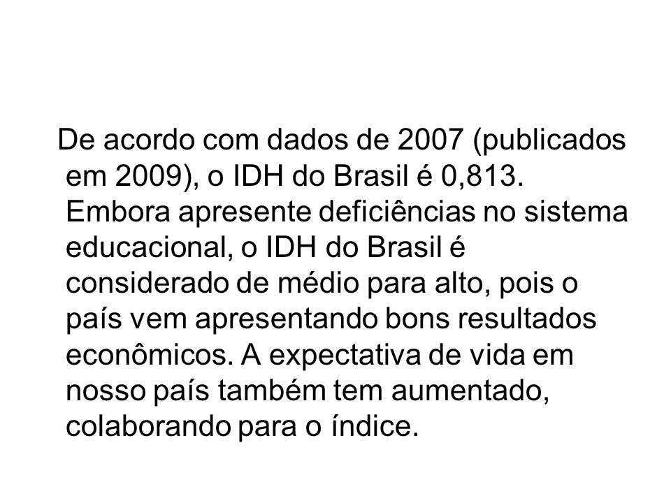 De acordo com dados de 2007 (publicados em 2009), o IDH do Brasil é 0,813. Embora apresente deficiências no sistema educacional, o IDH do Brasil é con