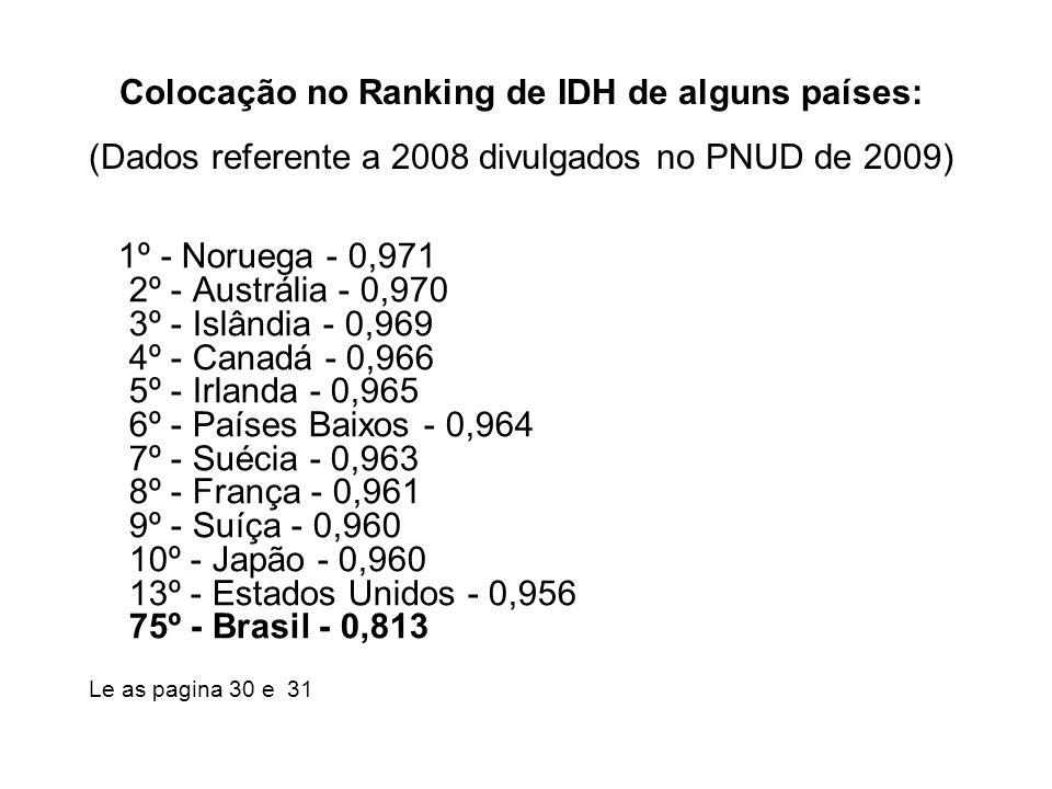Colocação no Ranking de IDH de alguns países: (Dados referente a 2008 divulgados no PNUD de 2009) 1º - Noruega - 0,971 2º - Austrália - 0,970 3º - Isl