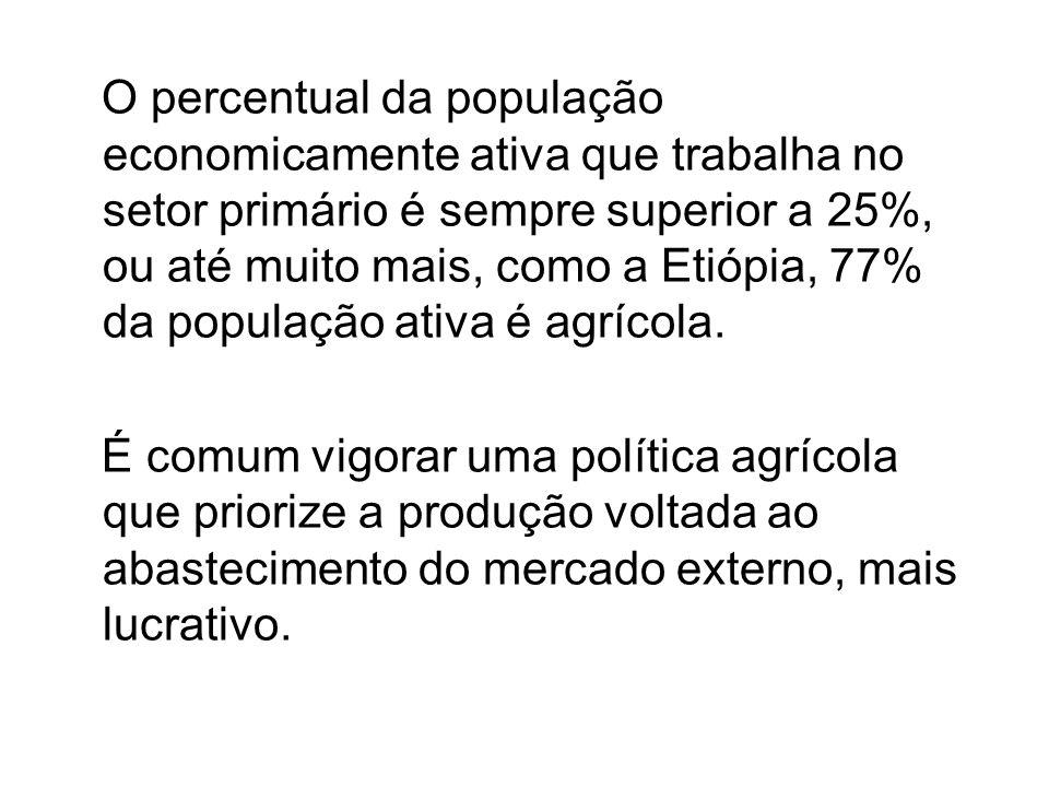 O percentual da população economicamente ativa que trabalha no setor primário é sempre superior a 25%, ou até muito mais, como a Etiópia, 77% da popul