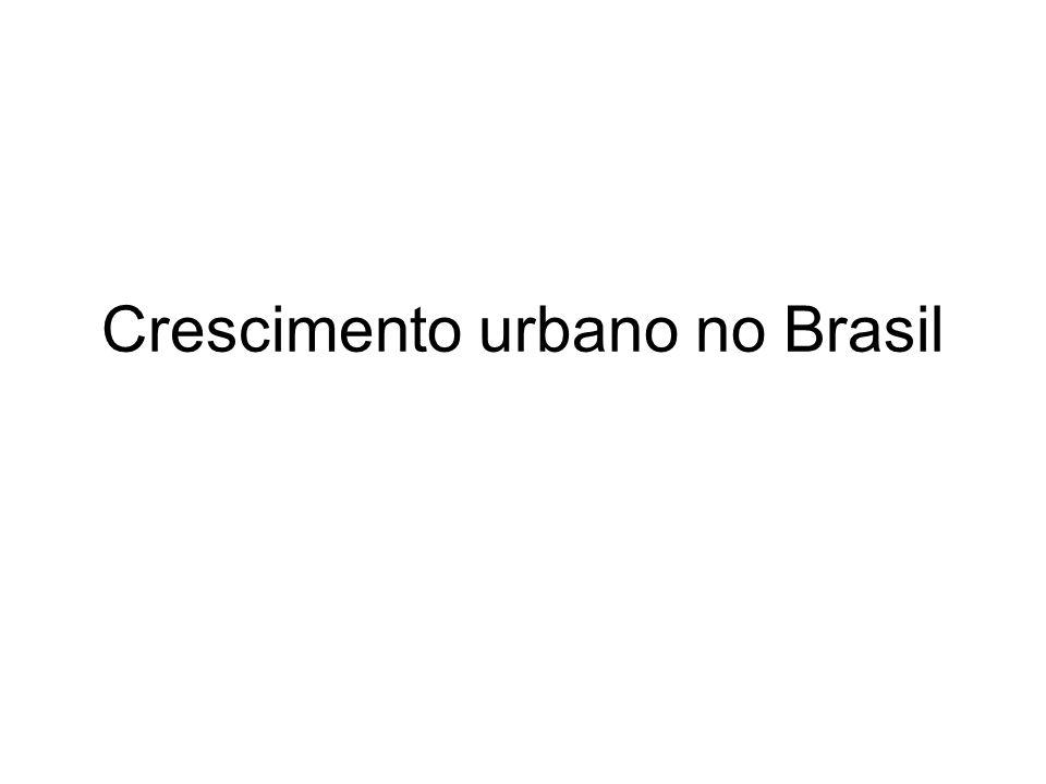 Crescimento urbano no Brasil