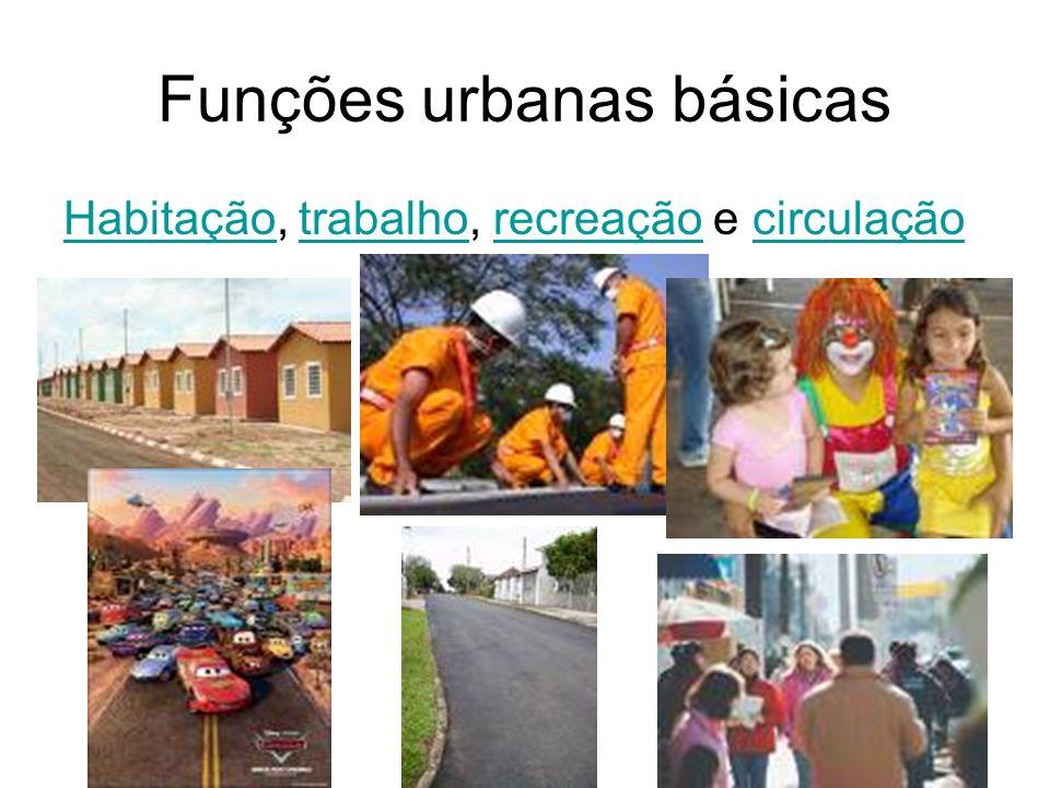 Funções urbanas básicas HabitaçãoHabitação, trabalho, recreação e circulaçãotrabalhorecreaçãocirculação