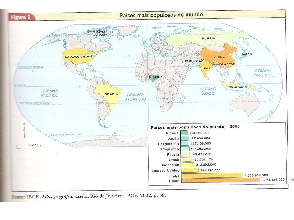 Densidade demográfica ou população relativa: corresponde a média de habitantes por quilômetros quadrados.