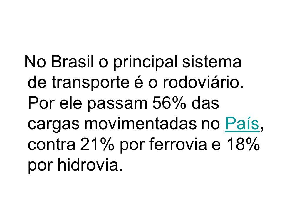 No Brasil o principal sistema de transporte é o rodoviário. Por ele passam 56% das cargas movimentadas no País, contra 21% por ferrovia e 18% por hidr