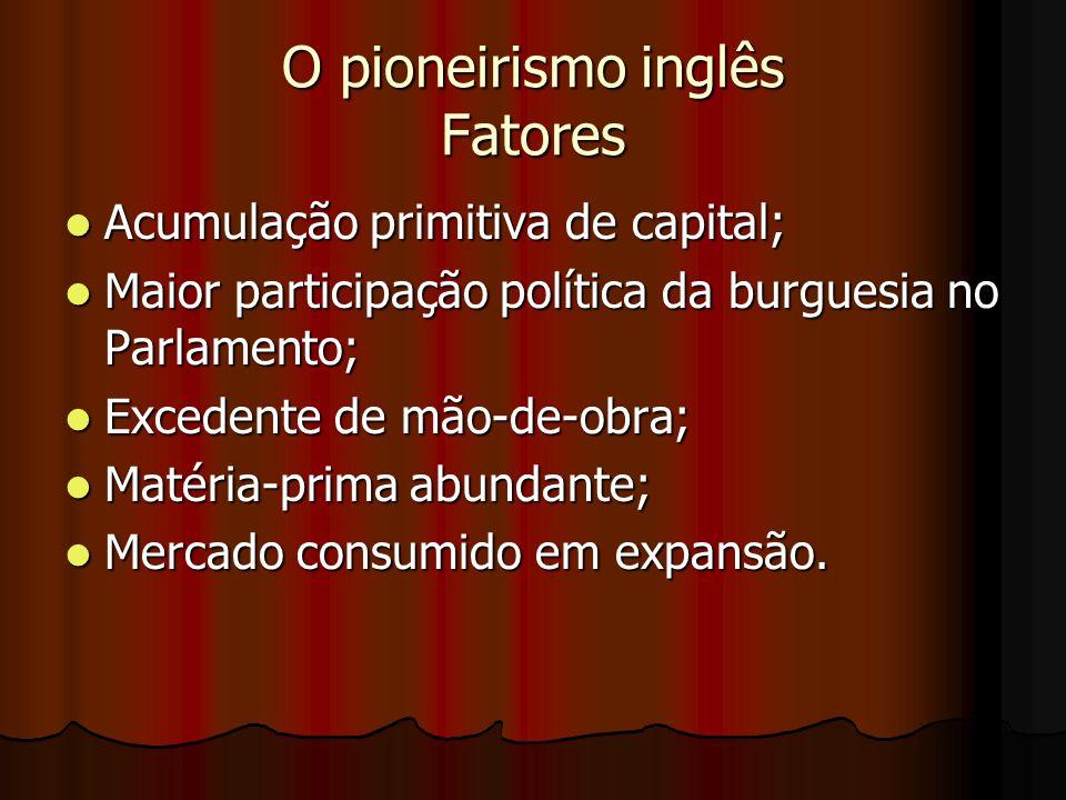 O pioneirismo inglês Fatores Acumulação primitiva de capital; Acumulação primitiva de capital; Maior participação política da burguesia no Parlamento;