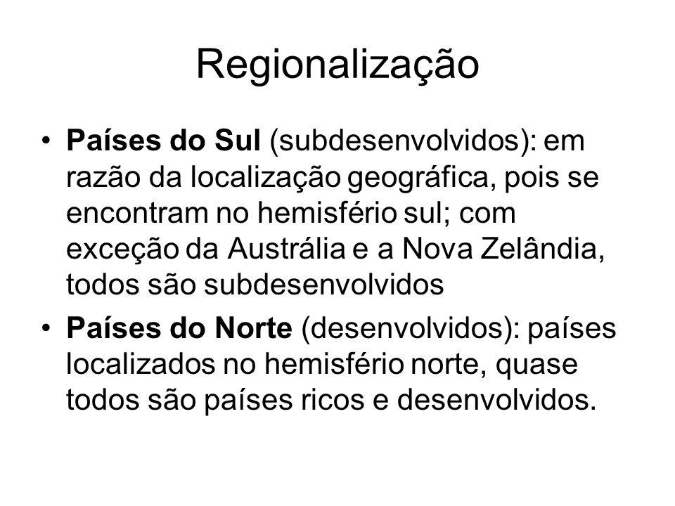 Regionalização Países do Sul (subdesenvolvidos): em razão da localização geográfica, pois se encontram no hemisfério sul; com exceção da Austrália e a Nova Zelândia, todos são subdesenvolvidos Países do Norte (desenvolvidos): países localizados no hemisfério norte, quase todos são países ricos e desenvolvidos.
