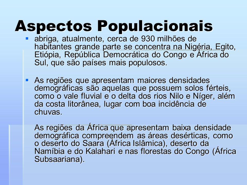 Aspectos Populacionais abriga, atualmente, cerca de 930 milhões de habitantes grande parte se concentra na Nigéria, Egito, Etiópia, República Democrática do Congo e África do Sul, que são países mais populosos.