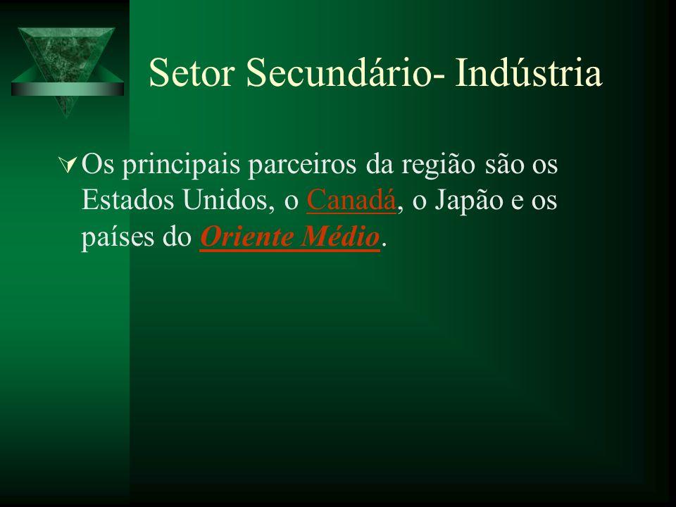 Setor Secundário- Indústria Os principais parceiros da região são os Estados Unidos, o Canadá, o Japão e os países do Oriente Médio.CanadáOriente Médi