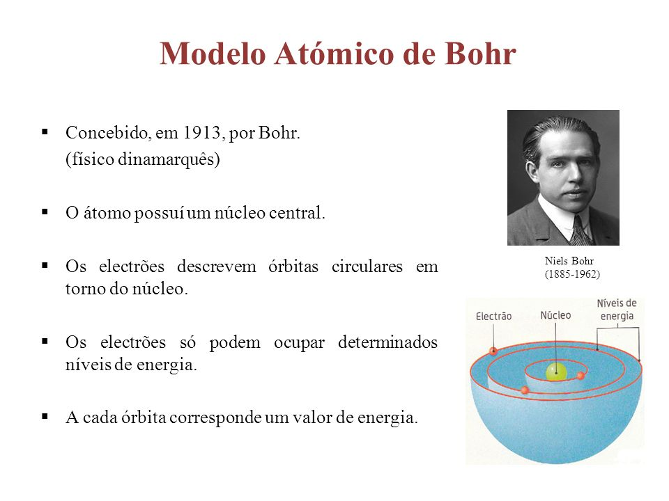 Modelo Atómico de Bohr Concebido, em 1913, por Bohr. (físico dinamarquês) O átomo possuí um núcleo central. Os electrões descrevem órbitas circulares