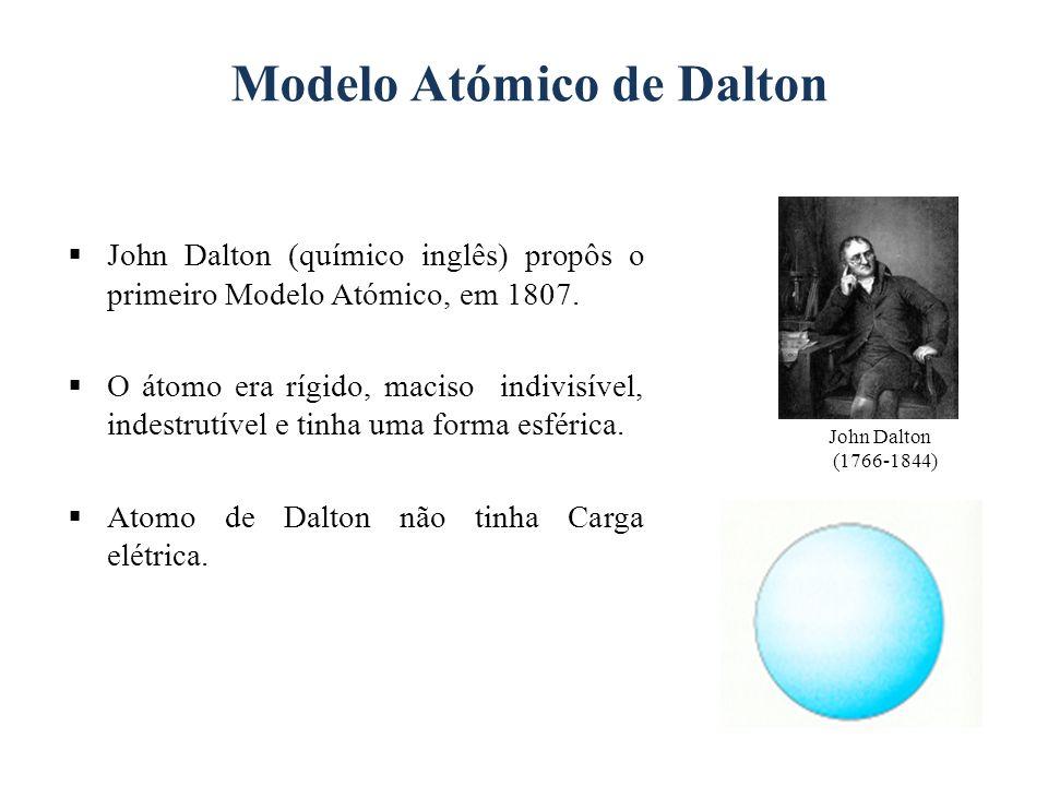 Modelo Atómico de Dalton John Dalton (químico inglês) propôs o primeiro Modelo Atómico, em 1807. O átomo era rígido, maciso indivisível, indestrutível