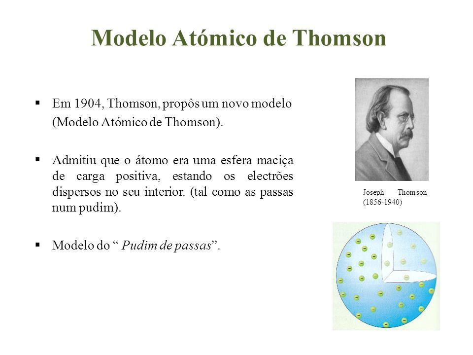 Modelo Atómico de Thomson Em 1904, Thomson, propôs um novo modelo (Modelo Atómico de Thomson). Admitiu que o átomo era uma esfera maciça de carga posi