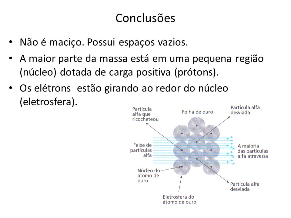 Conclusões Não é maciço. Possui espaços vazios. A maior parte da massa está em uma pequena região (núcleo) dotada de carga positiva (prótons). Os elét