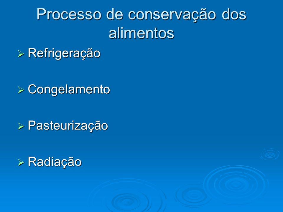 Processo de conservação dos alimentos Refrigeração Refrigeração Congelamento Congelamento Pasteurização Pasteurização Radiação Radiação