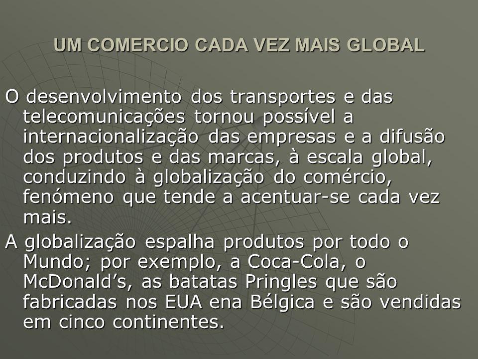 UM COMERCIO CADA VEZ MAIS GLOBAL O desenvolvimento dos transportes e das telecomunicações tornou possível a internacionalização das empresas e a difusão dos produtos e das marcas, à escala global, conduzindo à globalização do comércio, fenómeno que tende a acentuar-se cada vez mais.