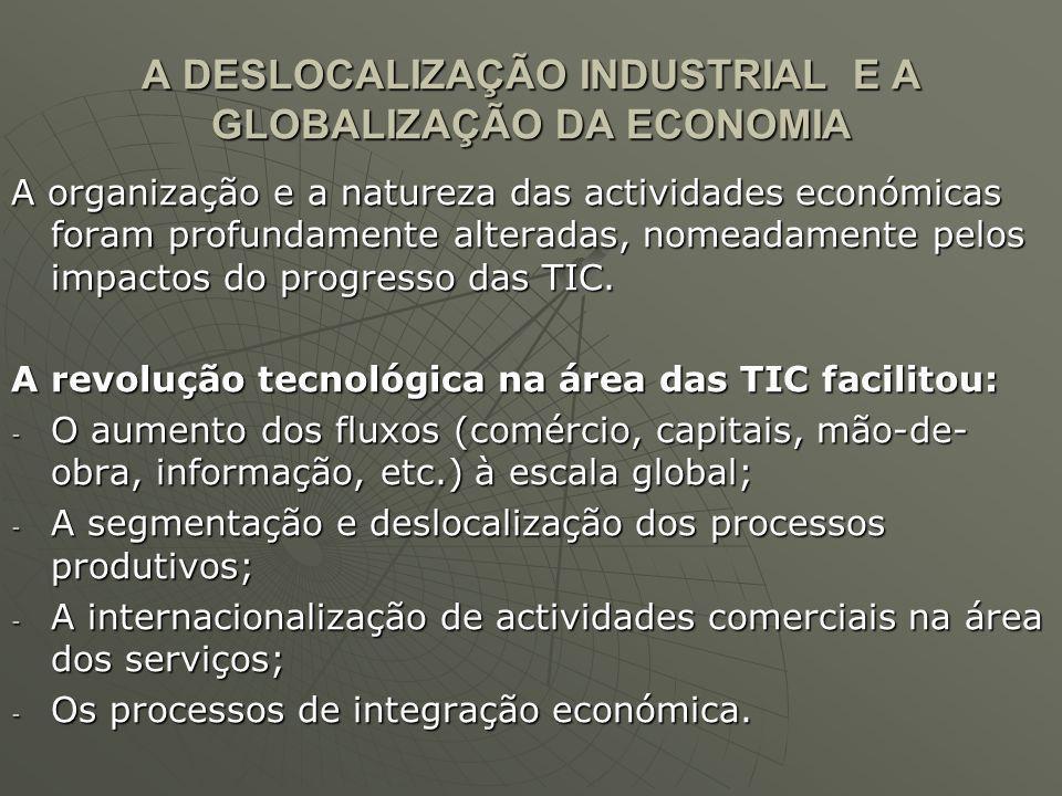 A DESLOCALIZAÇÃO INDUSTRIAL E A GLOBALIZAÇÃO DA ECONOMIA A organização e a natureza das actividades económicas foram profundamente alteradas, nomeadamente pelos impactos do progresso das TIC.
