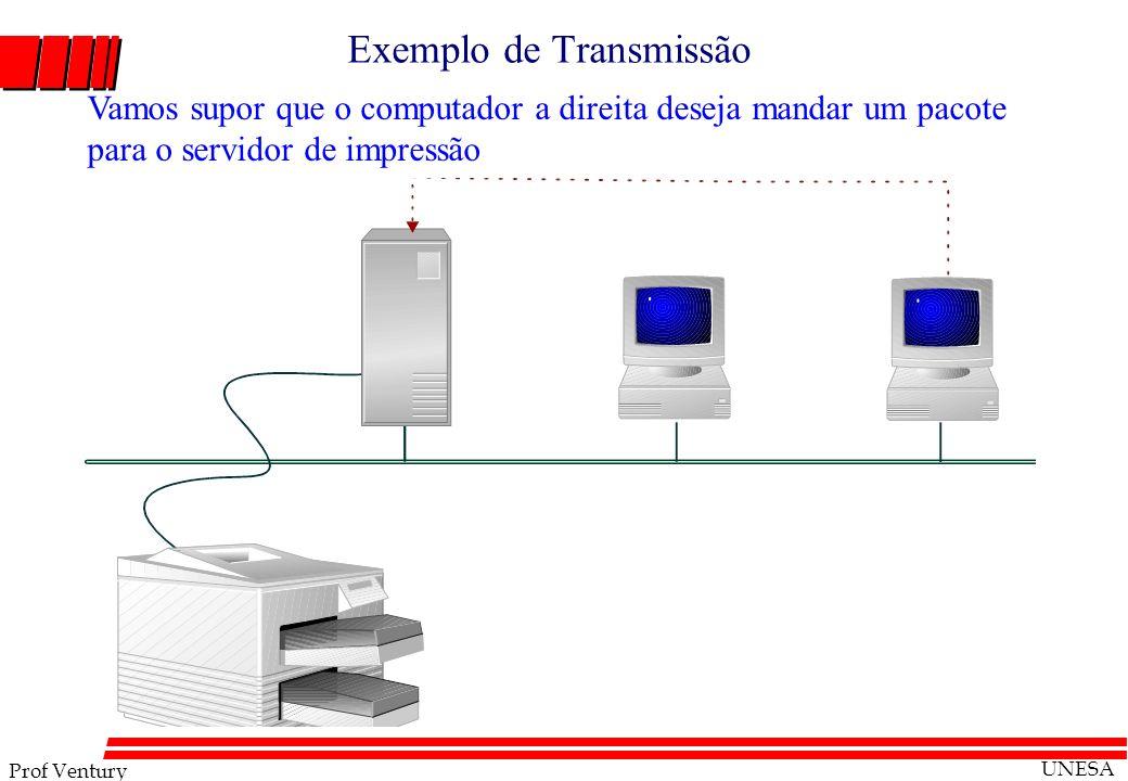 Prof Ventury UNESA Exemplo de Transmissão Vamos supor que o computador a direita deseja mandar um pacote para o servidor de impressão