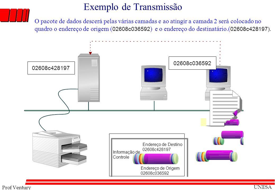 Prof Ventury UNESA Exemplo de Transmissão O pacote de dados descerá pelas várias camadas e ao atingir a camada 2 será colocado no quadro o endereço de