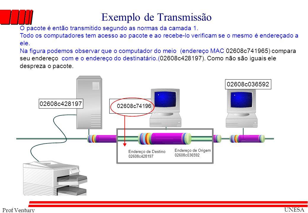 Prof Ventury UNESA 02608c741965 02608c428197 02608c036592 Endereço de Destino 02608c428197 Endereço de Origem 02608c036592 Exemplo de Transmissão O pa